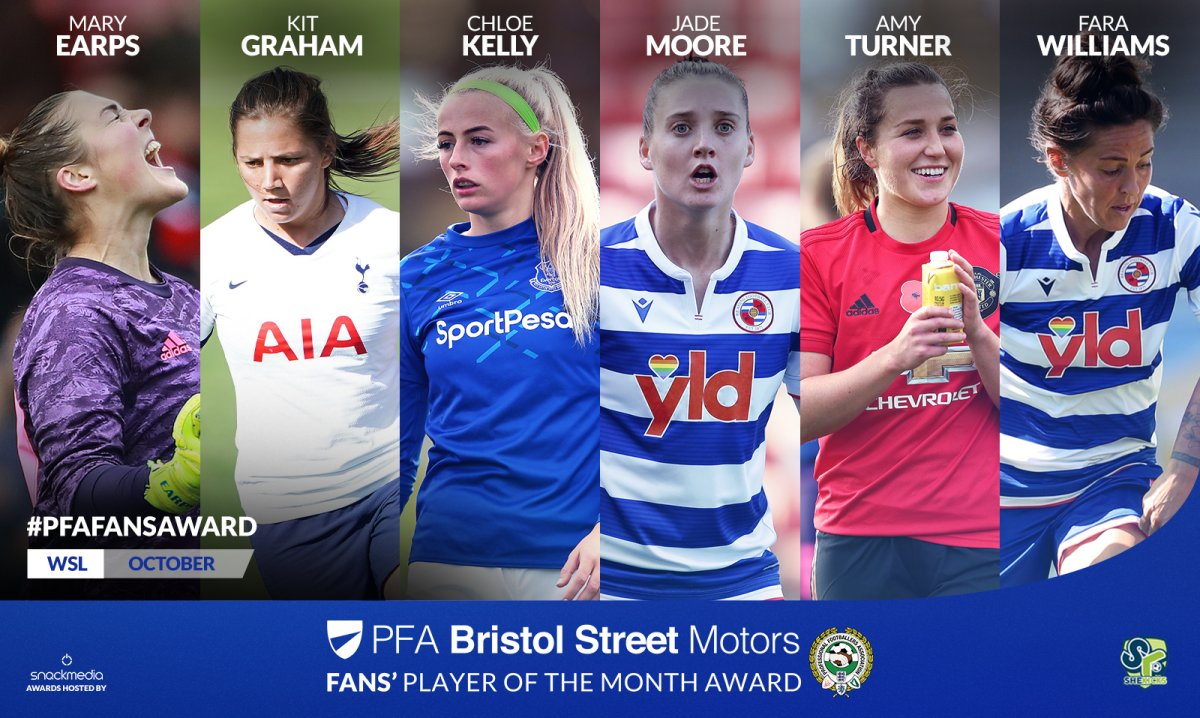 PFA-NOMINEES-WSL-October 2019