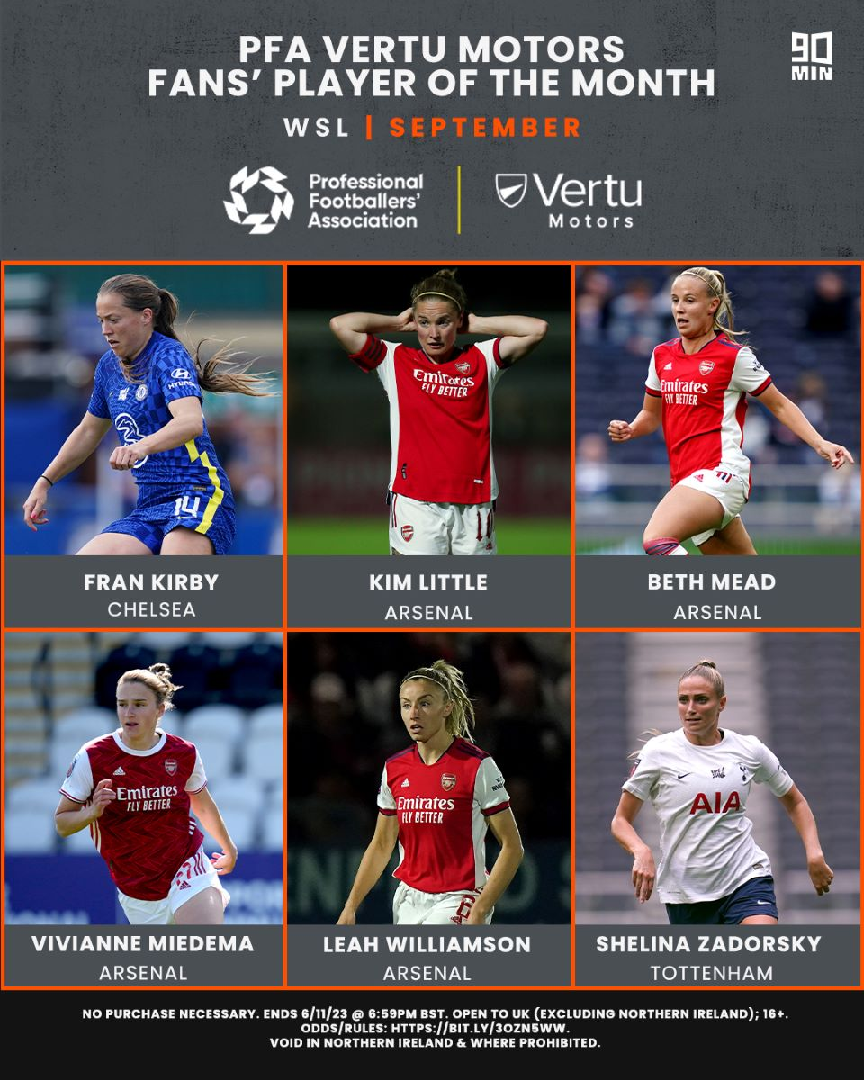 The PFA Vertu Motors Fans' September Player of the Month